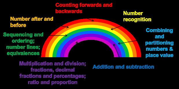 sc-rainbow-picture