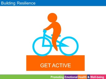 Image result for building resilience get active